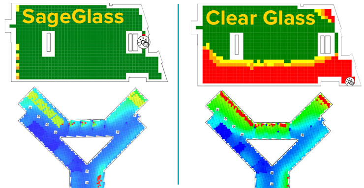 THE NEW WAY TO SIMULATE DYNAMIC GLASS PERFORMANCE