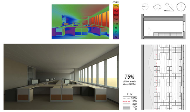 Office space without partitions
